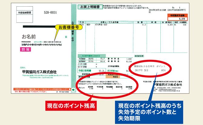 クレジット支払(圧着ハガキ郵送)